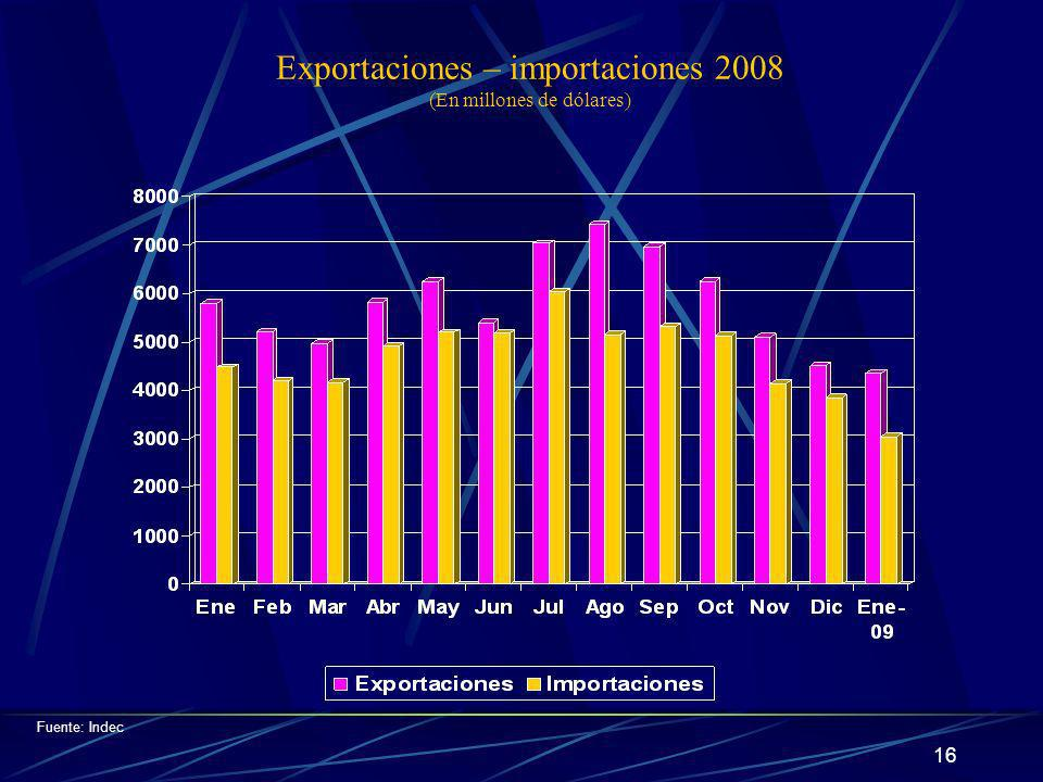 Exportaciones – importaciones 2008 (En millones de dólares)