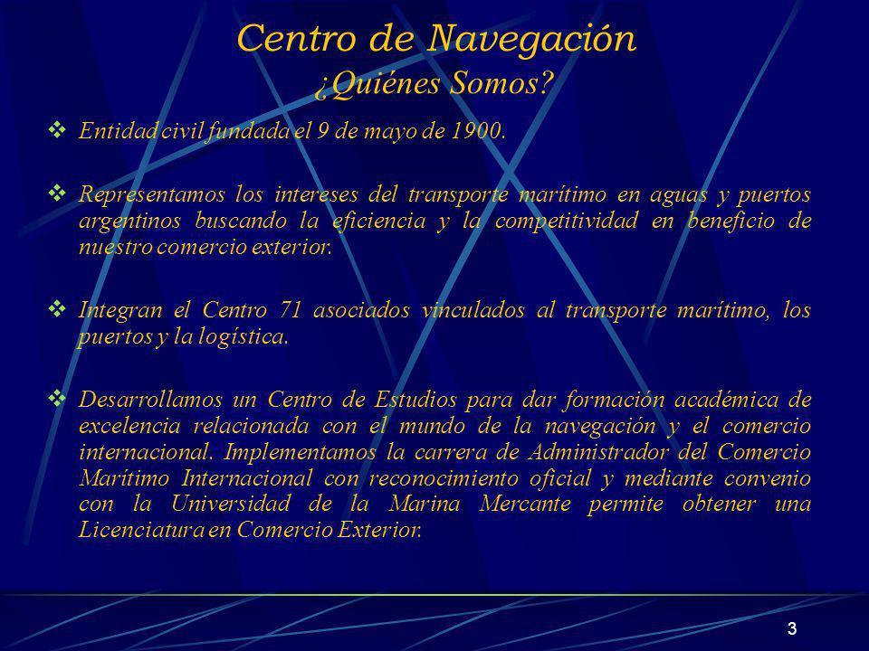 Centro de Navegación ¿Quiénes Somos