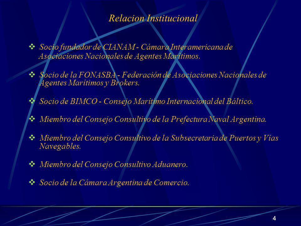 Relacion Institucional