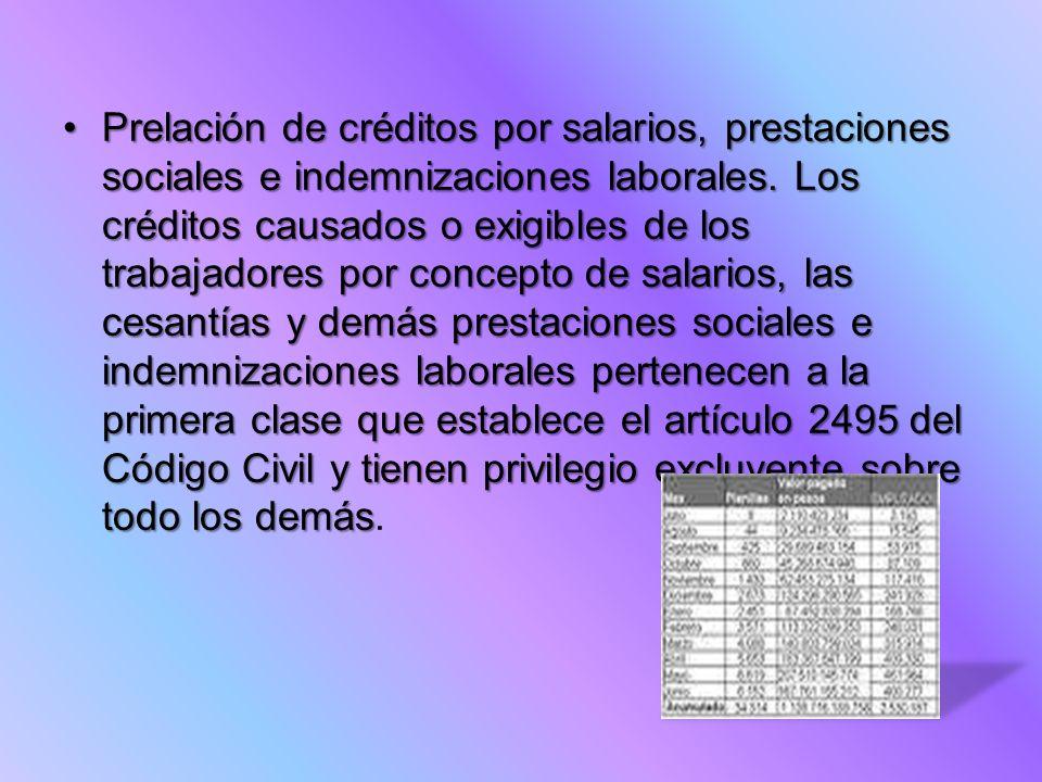 Prelación de créditos por salarios, prestaciones sociales e indemnizaciones laborales.
