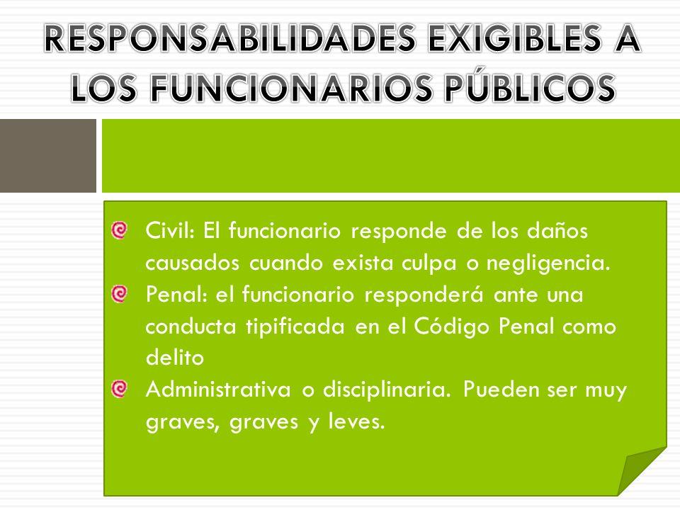 RESPONSABILIDADES EXIGIBLES A LOS FUNCIONARIOS PÚBLICOS