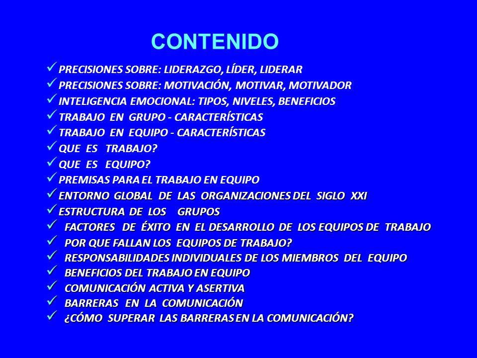 CONTENIDO PRECISIONES SOBRE: LIDERAZGO, LÍDER, LIDERAR