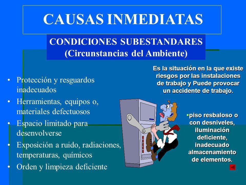 CONDICIONES SUBESTANDARES (Circunstancias del Ambiente)