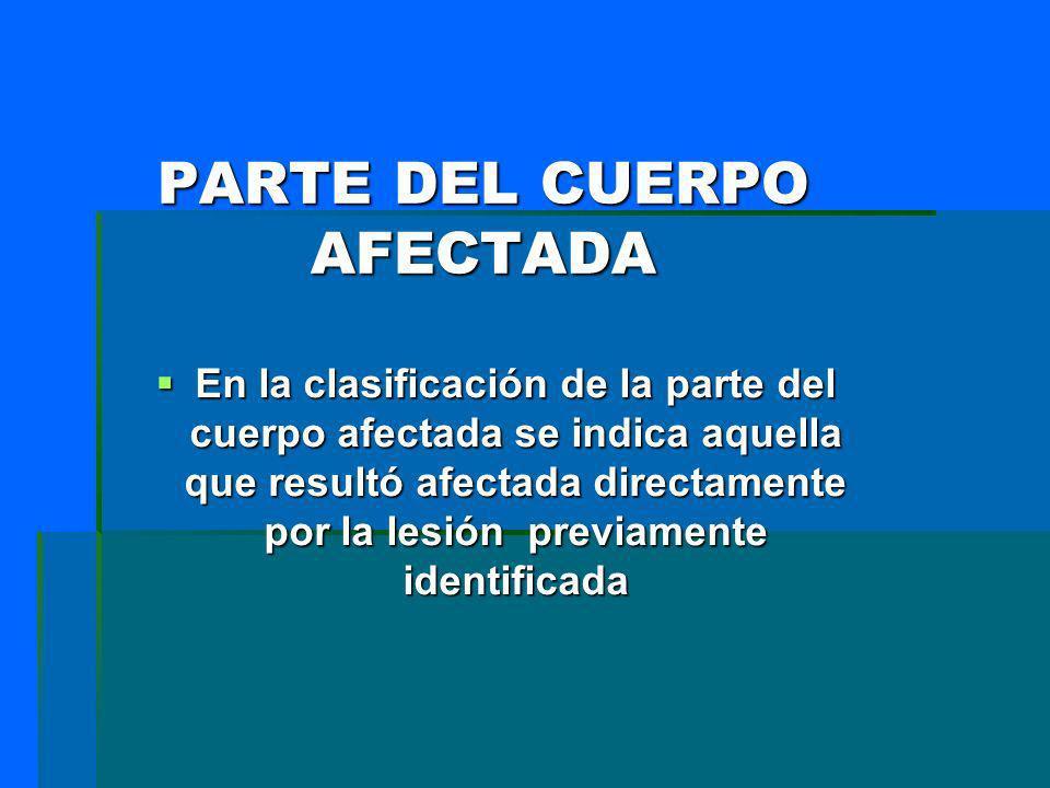 PARTE DEL CUERPO AFECTADA