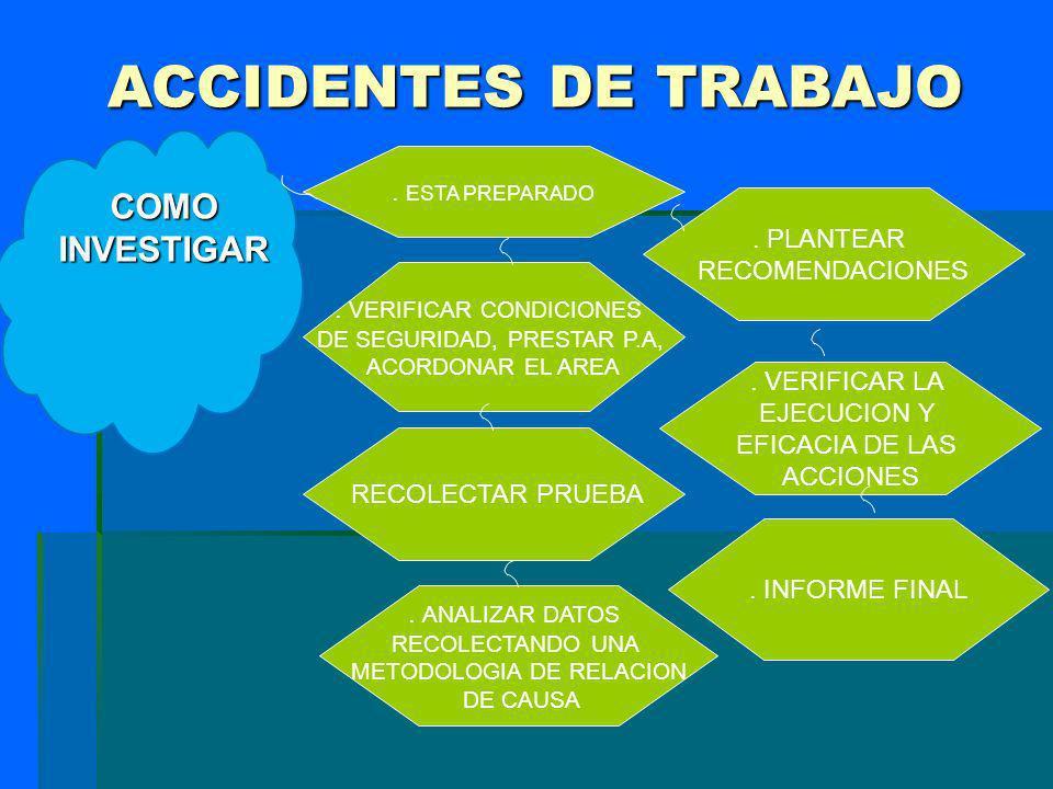 ACCIDENTES DE TRABAJO COMO INVESTIGAR . ESTA PREPARADO . PLANTEAR