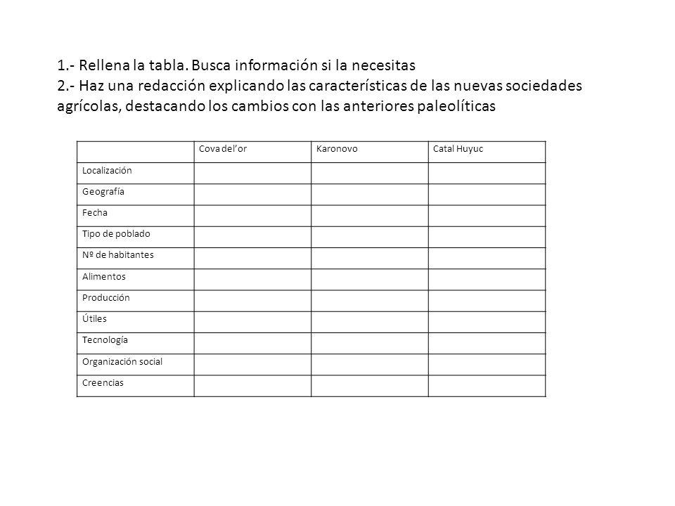 1.- Rellena la tabla. Busca información si la necesitas