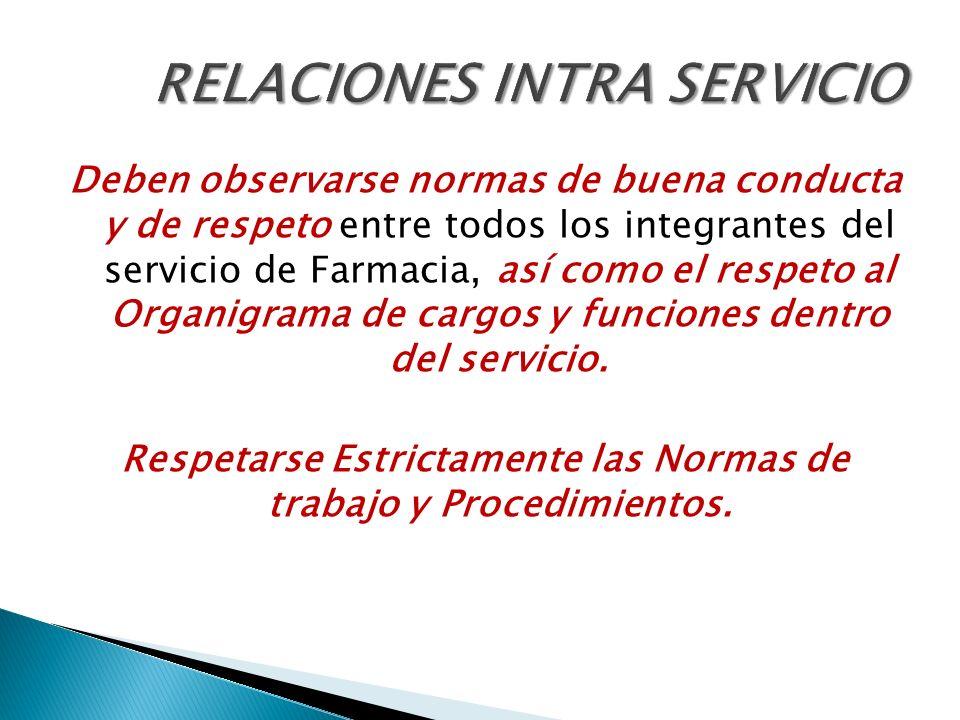 RELACIONES INTRA SERVICIO