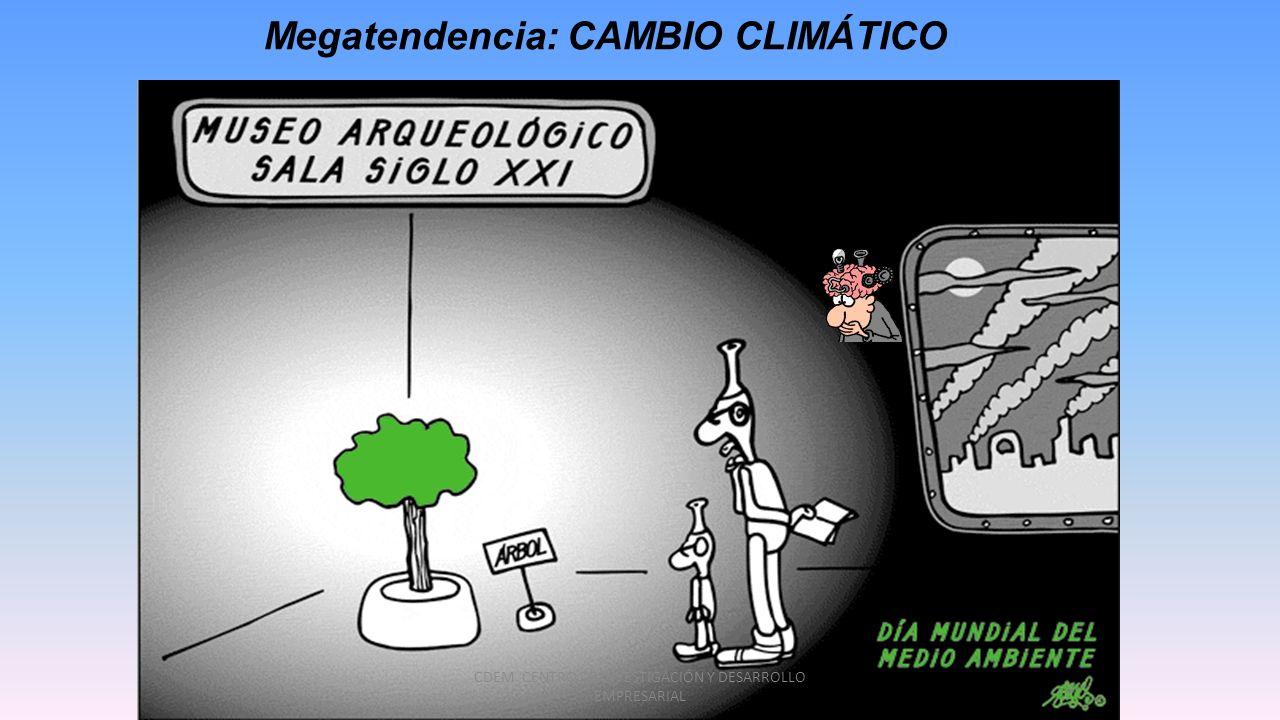 Megatendencia: CAMBIO CLIMÁTICO