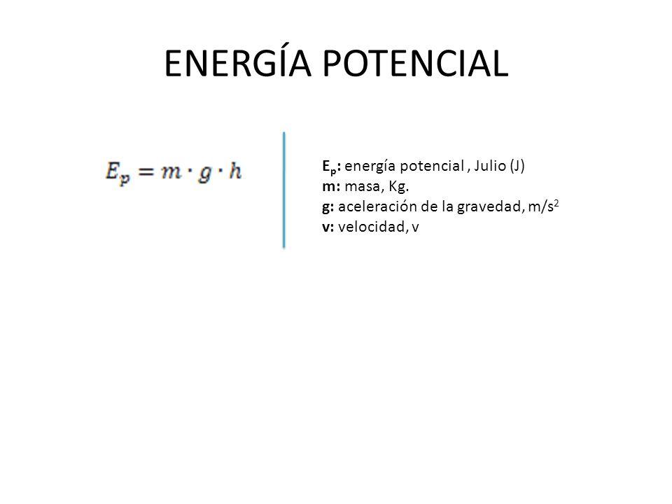 ENERGÍA POTENCIAL Ep: energía potencial , Julio (J) m: masa, Kg.