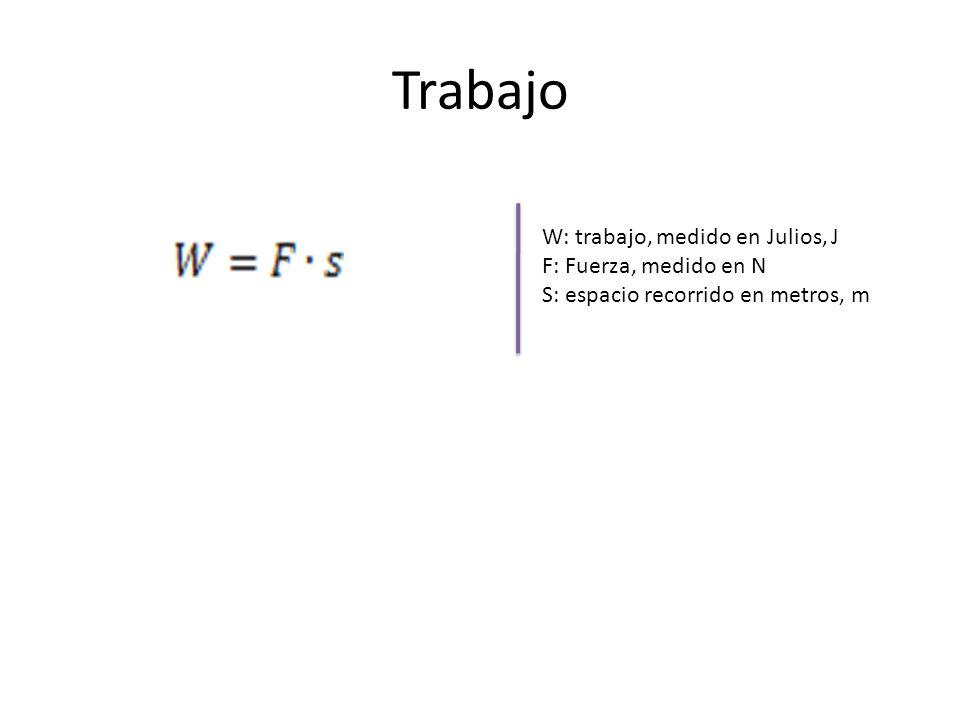 Trabajo W: trabajo, medido en Julios, J F: Fuerza, medido en N