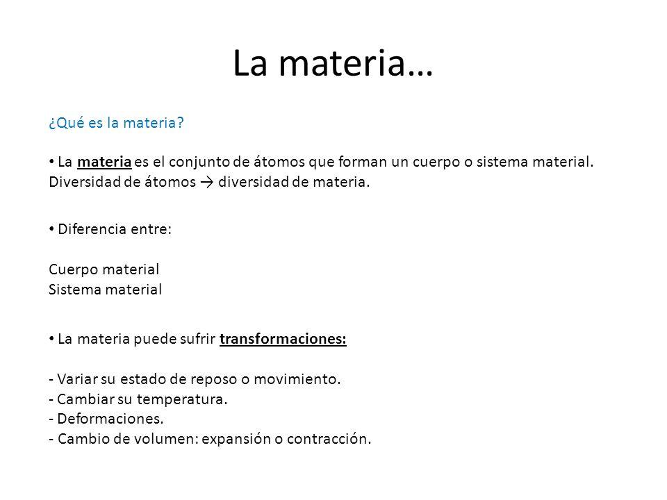 La materia… ¿Qué es la materia