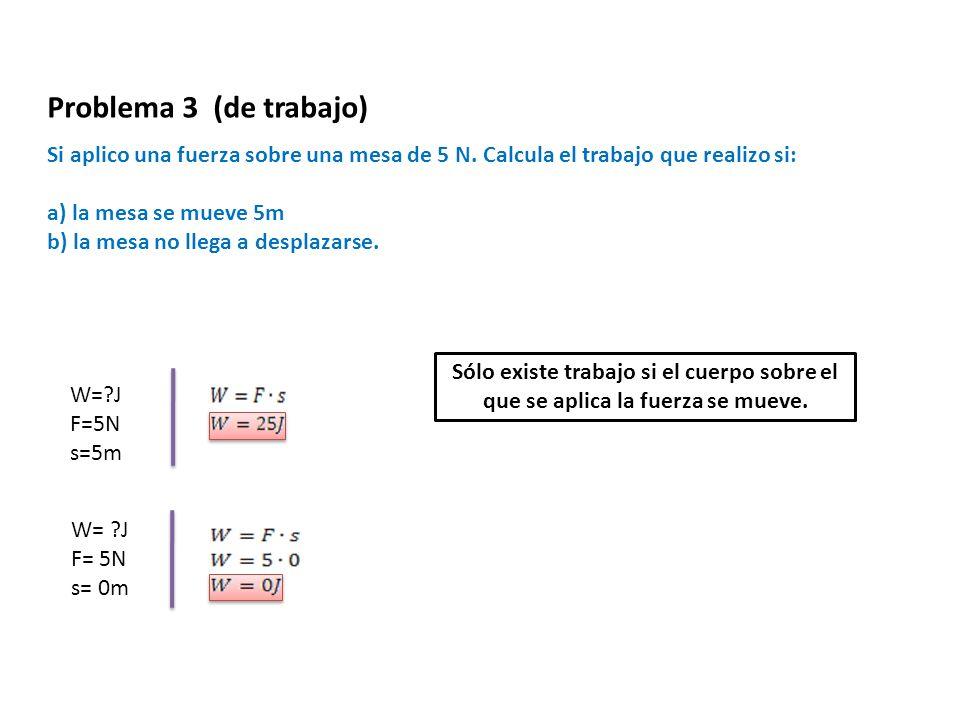 Problema 3 (de trabajo) Si aplico una fuerza sobre una mesa de 5 N. Calcula el trabajo que realizo si: