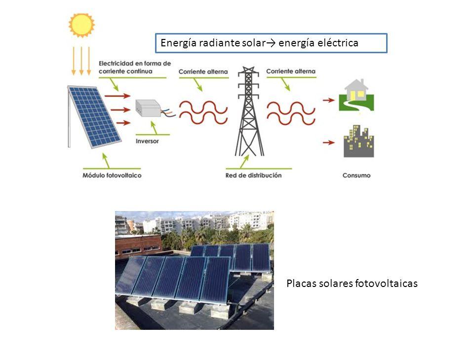 Energía radiante solar→ energía eléctrica