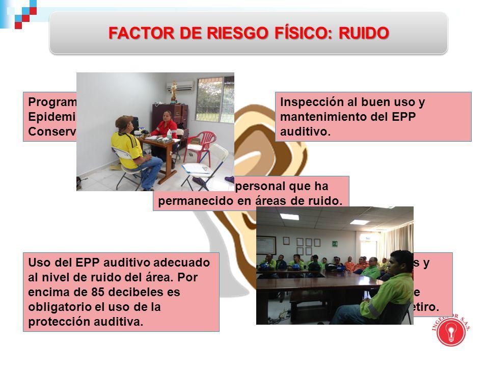 FACTOR DE RIESGO FÍSICO: RUIDO