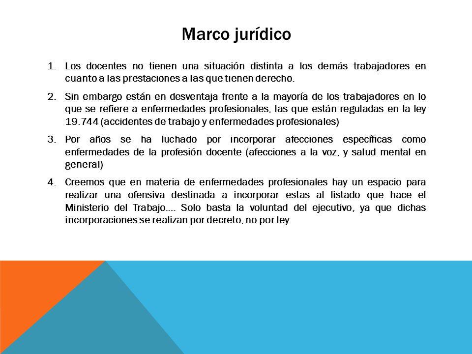 Marco jurídicoLos docentes no tienen una situación distinta a los demás trabajadores en cuanto a las prestaciones a las que tienen derecho.