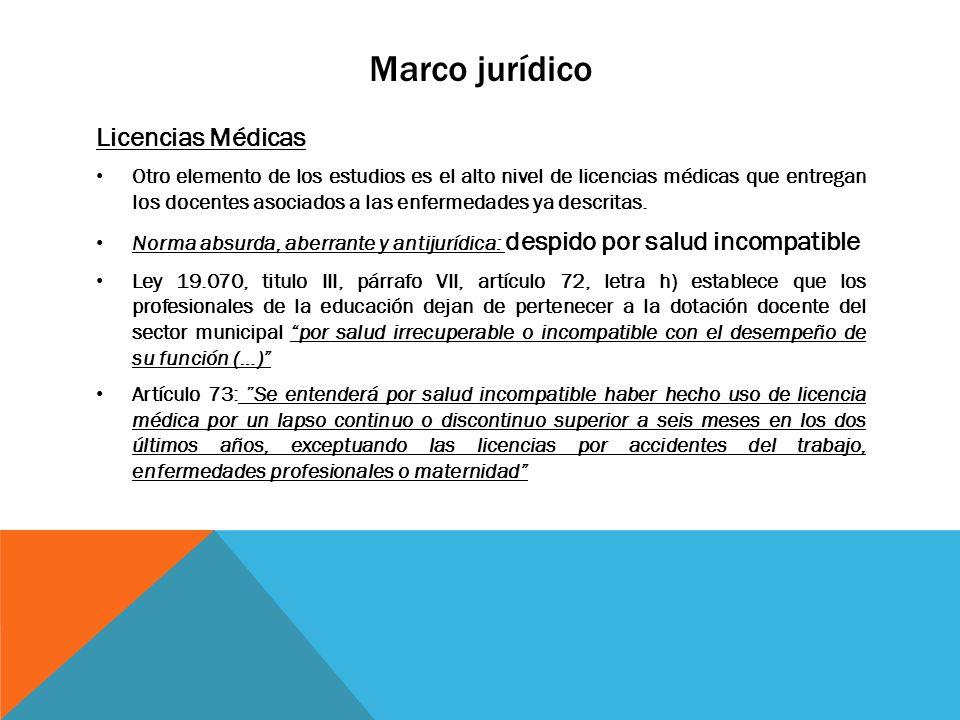 Marco jurídico Licencias Médicas