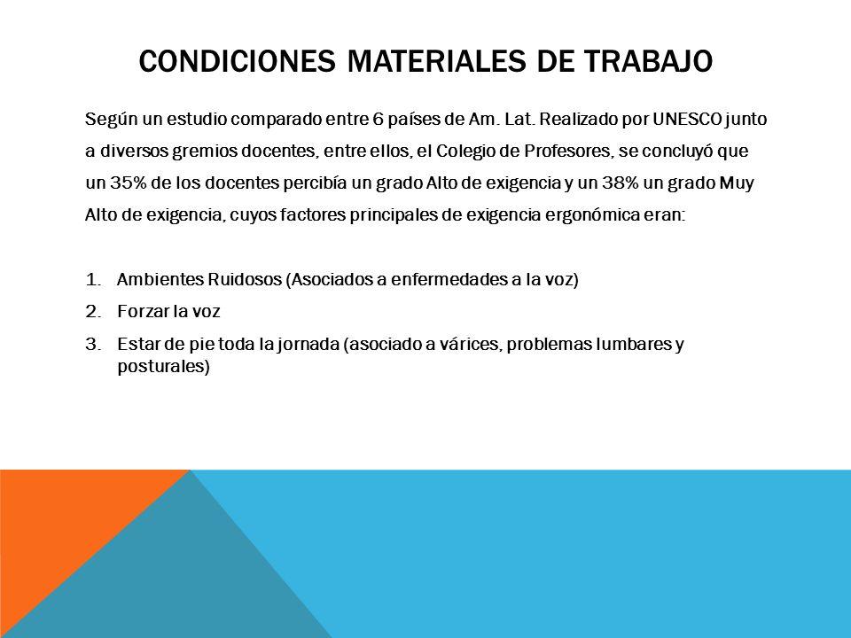 Condiciones Materiales de Trabajo