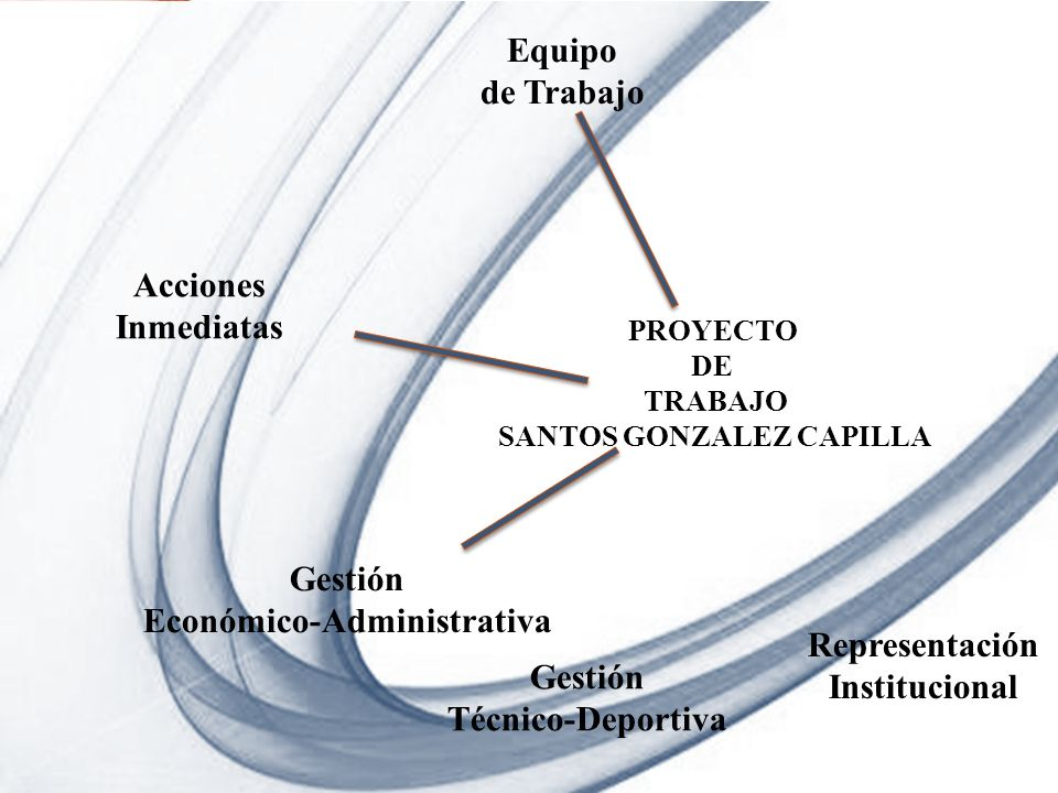 Económico-Administrativa Representación Institucional Gestión
