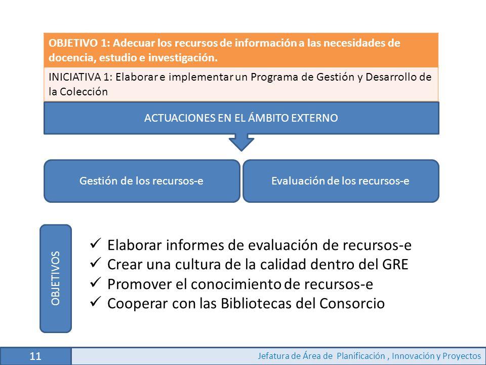 Elaborar informes de evaluación de recursos-e