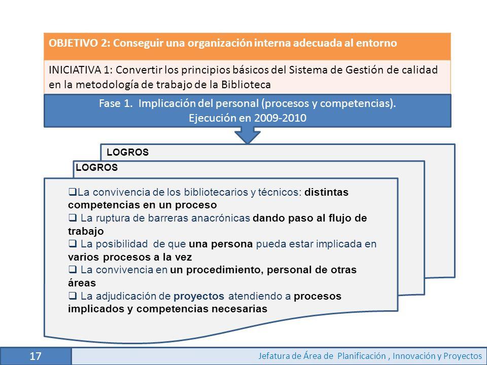 Fase 1. Implicación del personal (procesos y competencias).