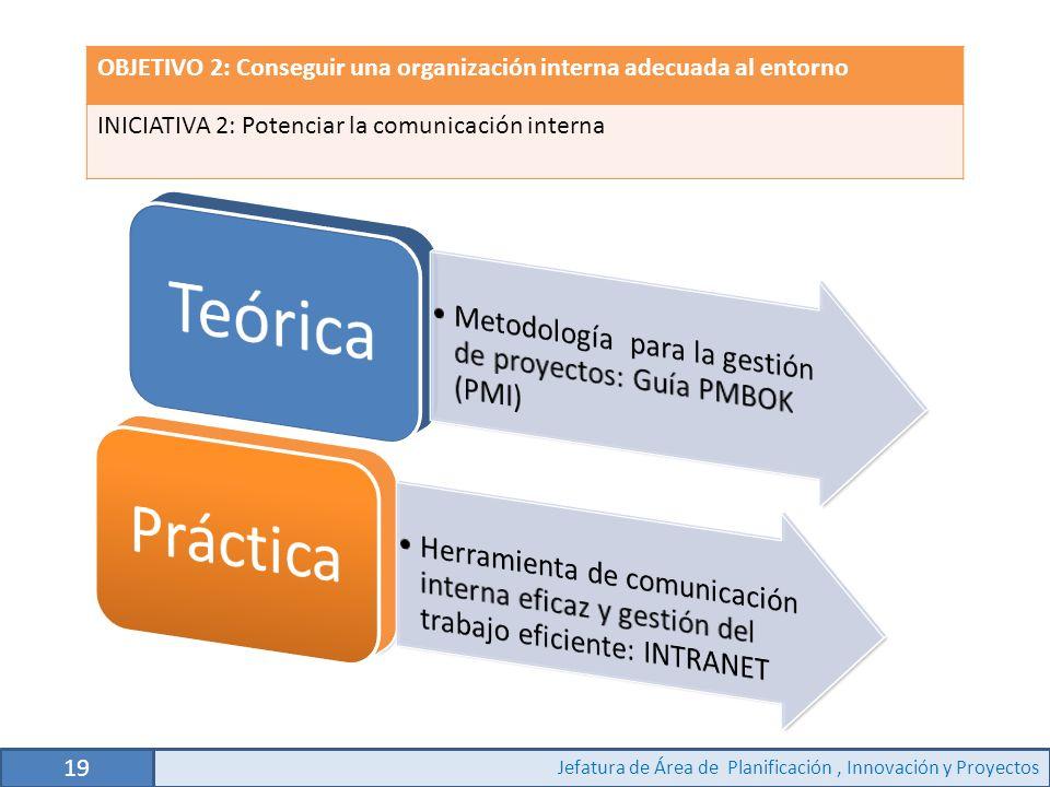 OBJETIVO 2: Conseguir una organización interna adecuada al entorno