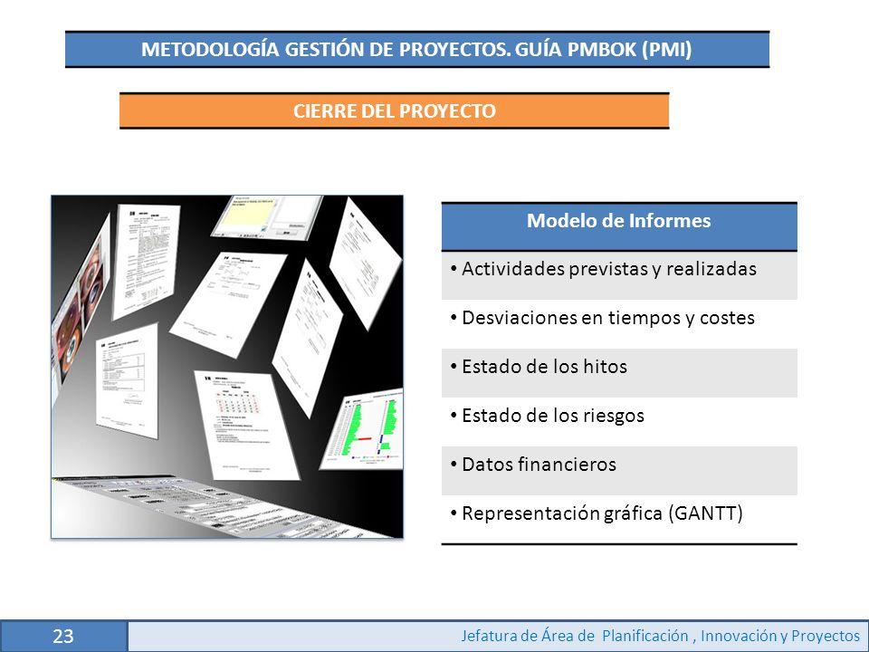 METODOLOGÍA GESTIÓN DE PROYECTOS. GUÍA PMBOK (PMI)
