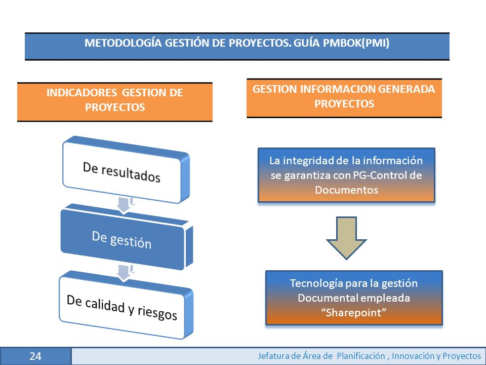 METODOLOGÍA GESTIÓN DE PROYECTOS. GUÍA PMBOK(PMI)