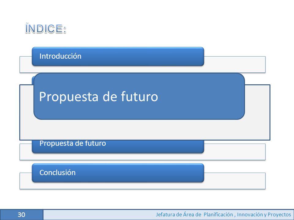 Propuesta de futuro ÍNDICE: Introducción