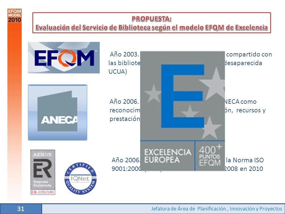 PROPUESTA: Evaluación del Servicio de Biblioteca según el modelo EFQM de Excelencia.