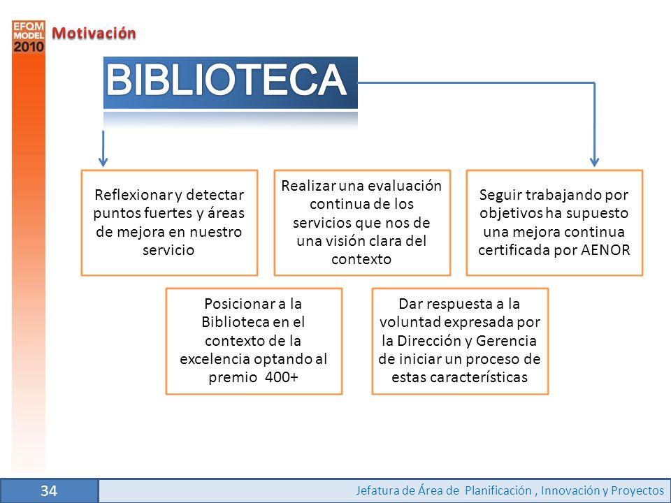 BIBLIOTECA Motivación 34