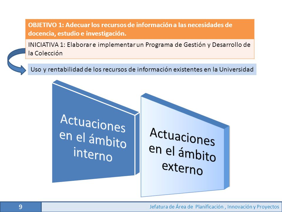 OBJETIVO 1: Adecuar los recursos de información a las necesidades de docencia, estudio e investigación.