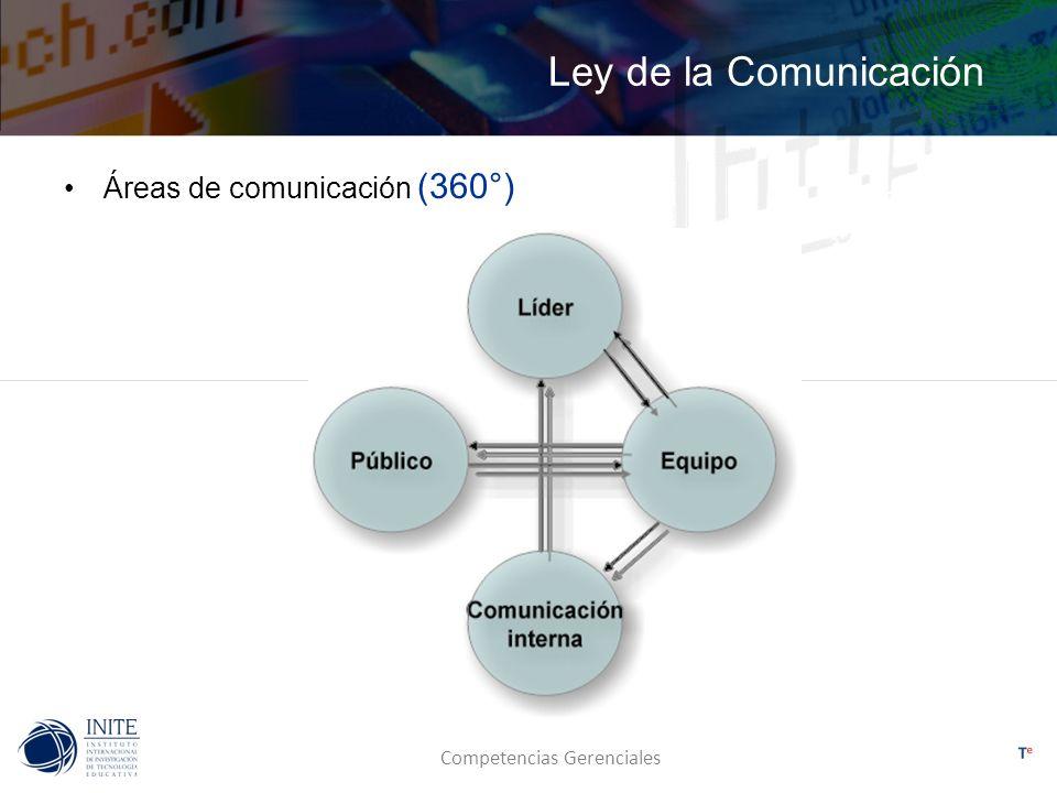 Ley de la Comunicación Áreas de comunicación (360°)
