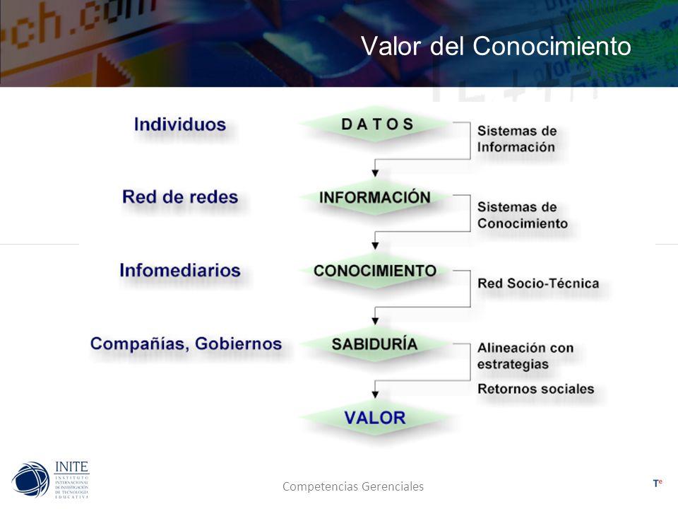 Valor del Conocimiento