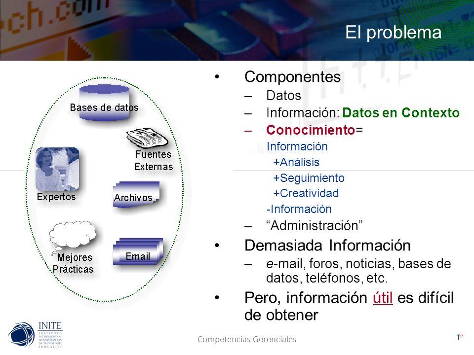 El problema Componentes Demasiada Información