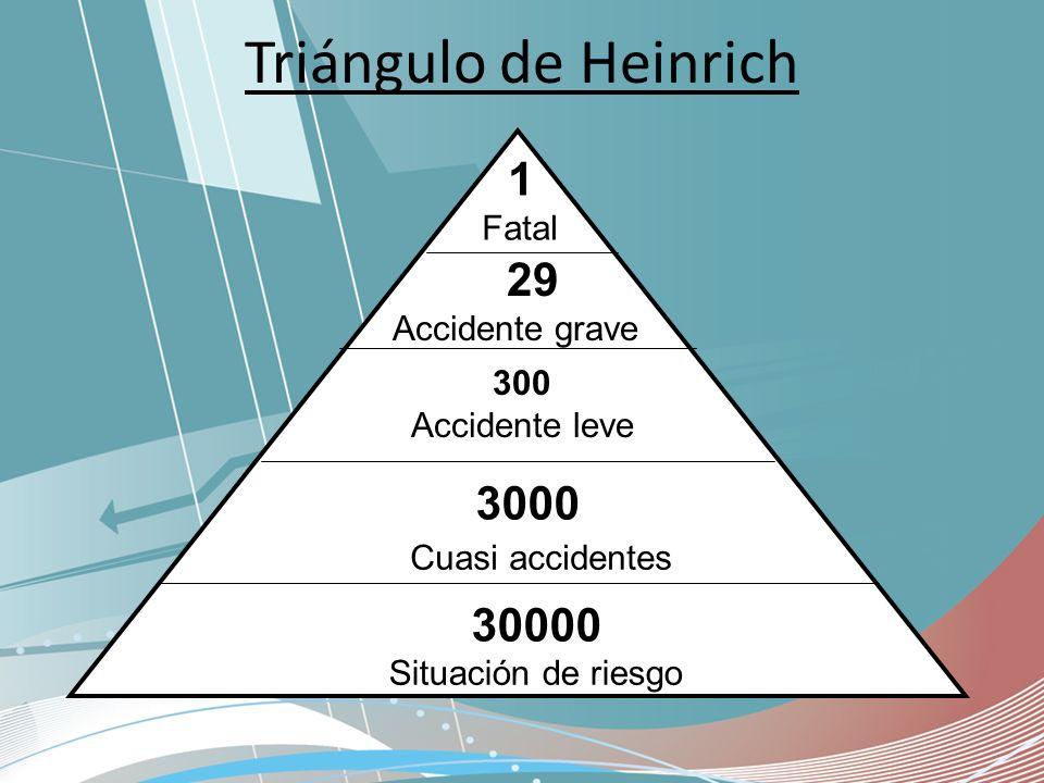 Triángulo de Heinrich 1 29 3000 30000 Fatal Accidente grave 300