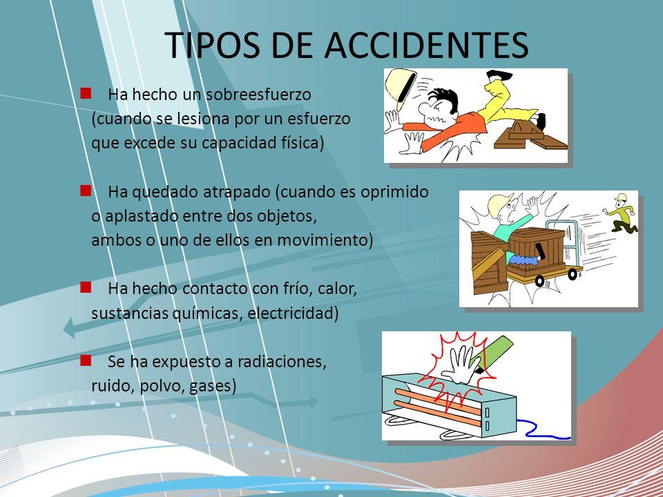 TIPOS DE ACCIDENTES Ha hecho un sobreesfuerzo