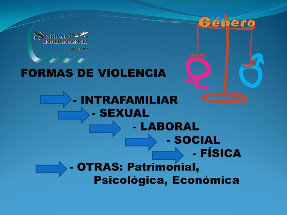Psicológica, Económica