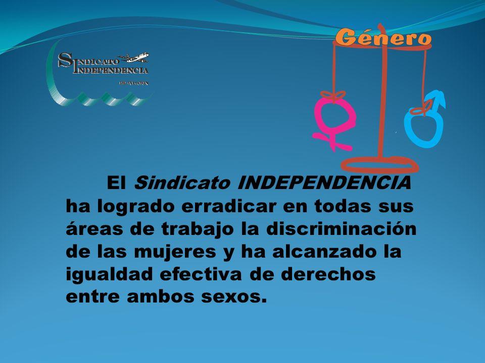 El Sindicato INDEPENDENCIA ha logrado erradicar en todas sus áreas de trabajo la discriminación de las mujeres y ha alcanzado la igualdad efectiva de derechos entre ambos sexos.