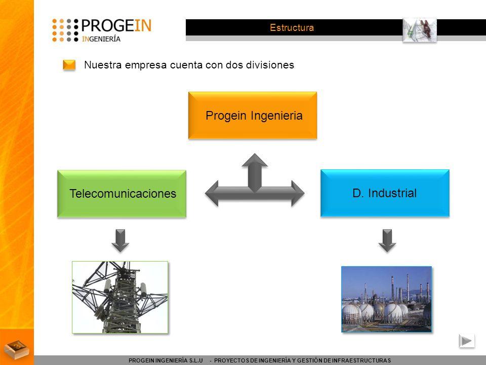 Progein Ingenieria Telecomunicaciones D. Industrial