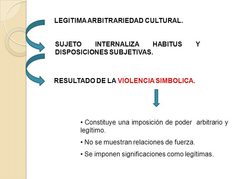 LEGITIMA ARBITRARIEDAD CULTURAL.