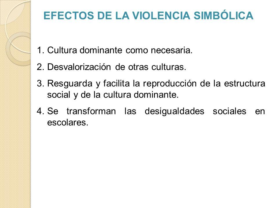 EFECTOS DE LA VIOLENCIA SIMBÓLICA