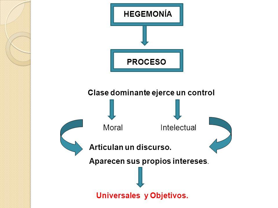 Clase dominante ejerce un control Universales y Objetivos.