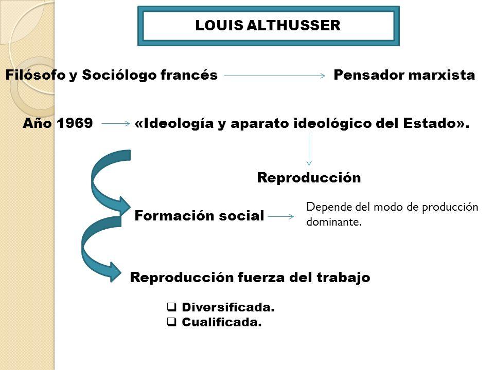 Filósofo y Sociólogo francés Pensador marxista