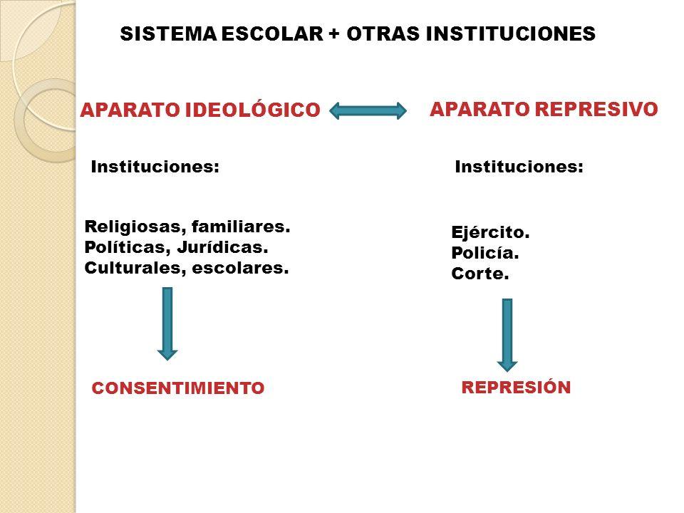 SISTEMA ESCOLAR + OTRAS INSTITUCIONES