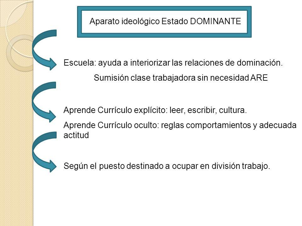 Aparato ideológico Estado DOMINANTE