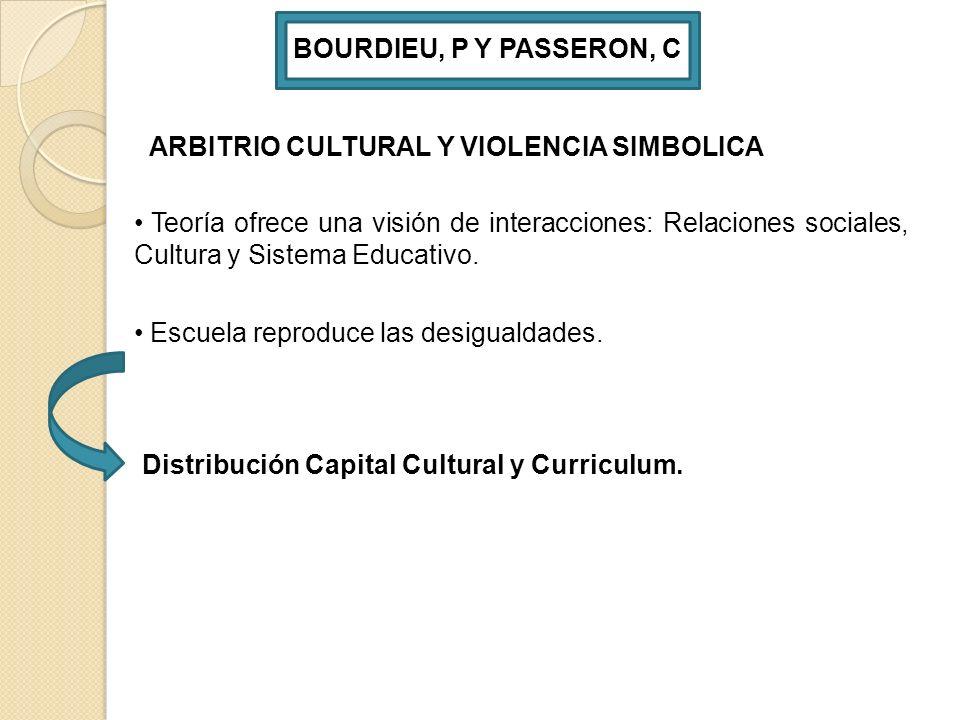 BOURDIEU, P Y PASSERON, C ARBITRIO CULTURAL Y VIOLENCIA SIMBOLICA.