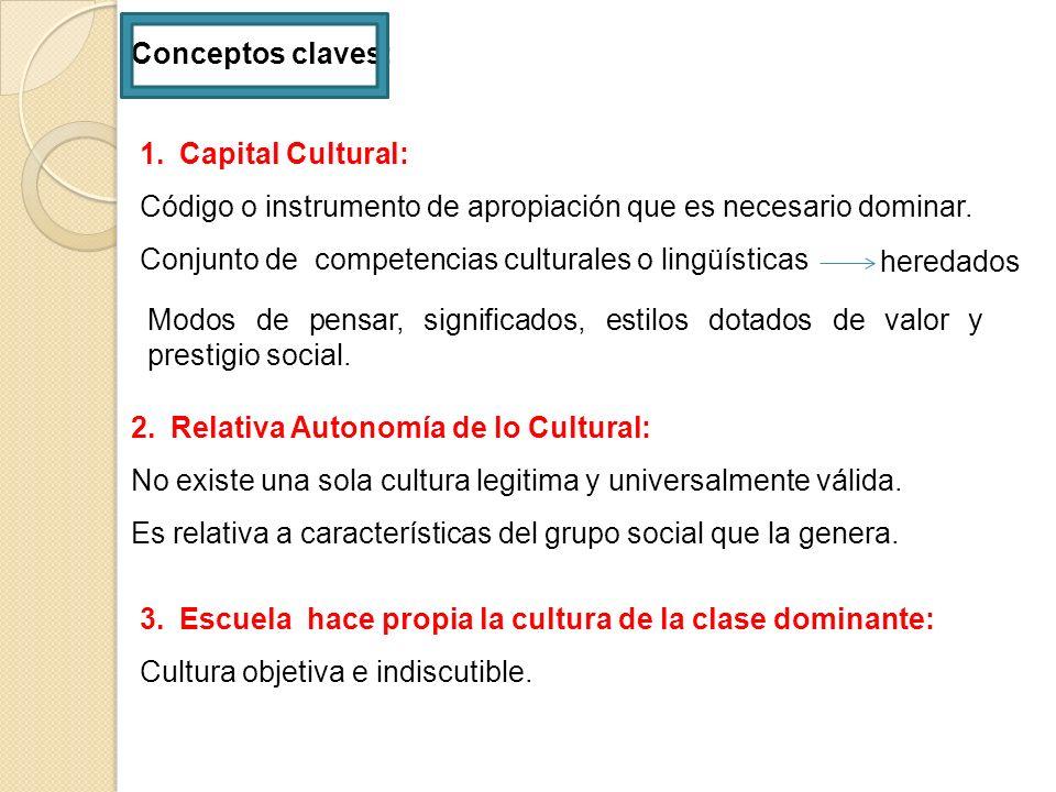 Conceptos claves: Capital Cultural: Código o instrumento de apropiación que es necesario dominar.