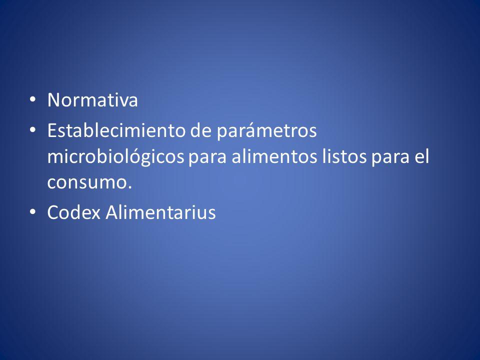 Normativa Establecimiento de parámetros microbiológicos para alimentos listos para el consumo.