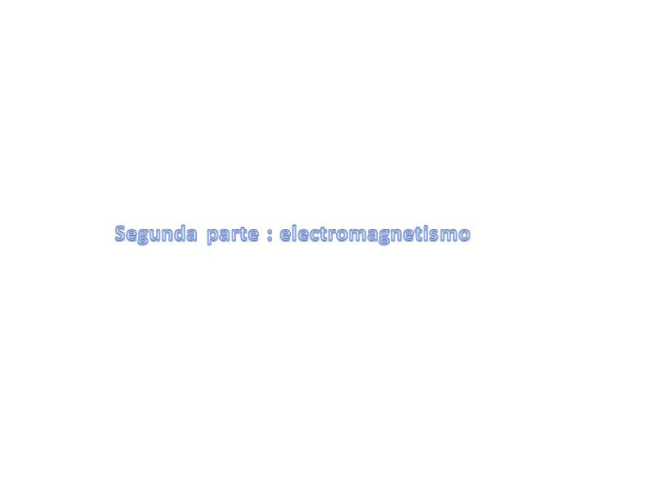 Segunda parte : electromagnetismo