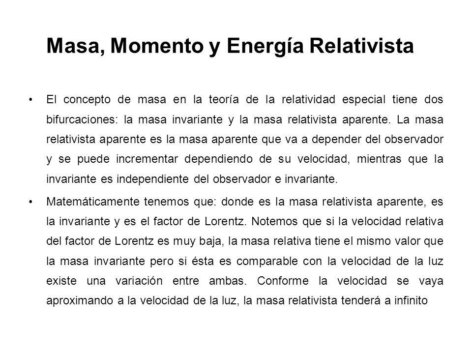 Masa, Momento y Energía Relativista